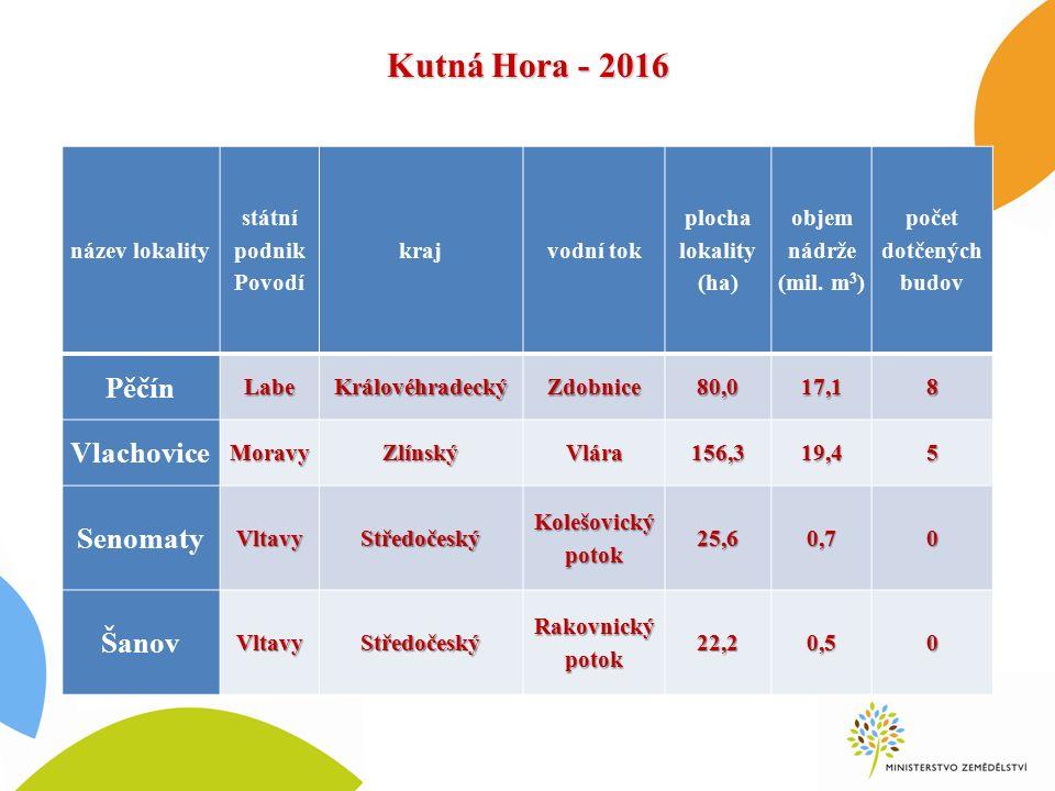 Kutná Hora - 2016 název lokality státní podnik Povodí krajvodní tok plocha lokality (ha) objem nádrže (mil. m 3 ) počet dotčených budov PěčínLabeKrálo