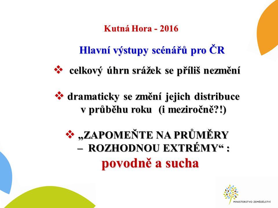 Kutná Hora - 2016 Hlavní výstupy scénářů pro ČR Hlavní výstupy scénářů pro ČR  celkový úhrn srážek se příliš nezmění  dramaticky se změní jejich dis