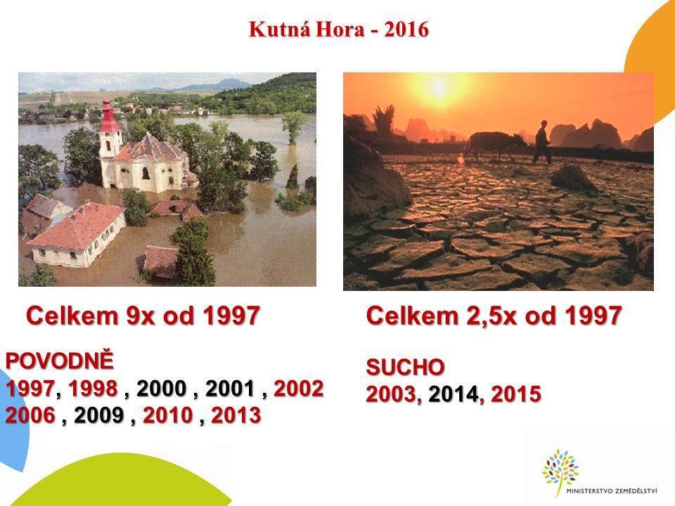 """Kutná Hora - 2016 """"sucho"""" """"povodeň"""" Celkem 9x od 1997 Celkem 2,5x od 1997 SUCHO 2003, 2014, 2015 POVODNĚ 1997, 1998, 2000, 2001, 2002 2006, 2009, 2010"""
