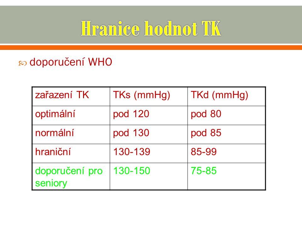  doporučení WHO zařazení TKTKs (mmHg)TKd (mmHg) optimálnípod 120pod 80 normálnípod 130pod 85 hraniční130-13985-99 doporučení pro seniory 130-15075-85