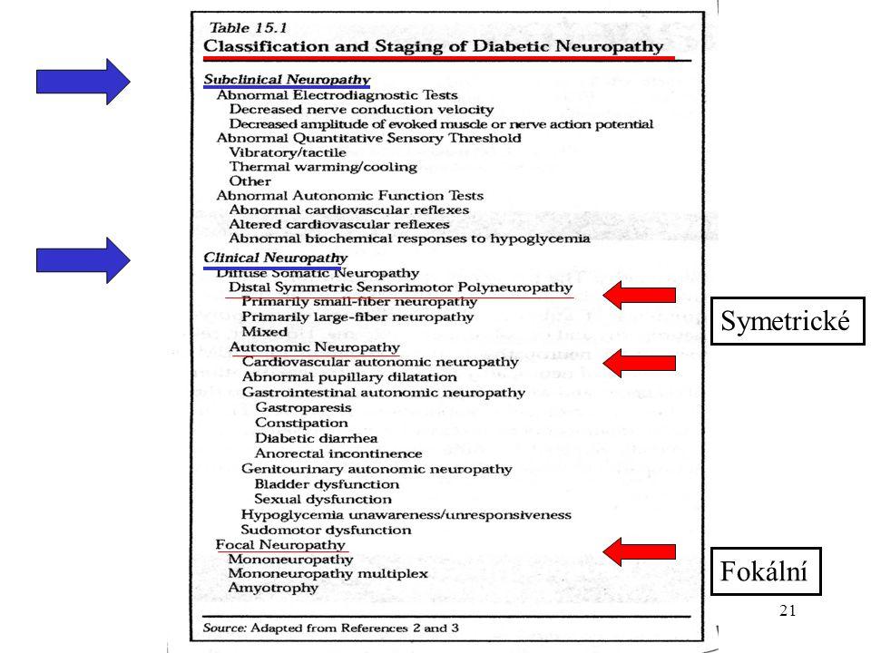 20 Významné rizikové faktory DPN u T2DM