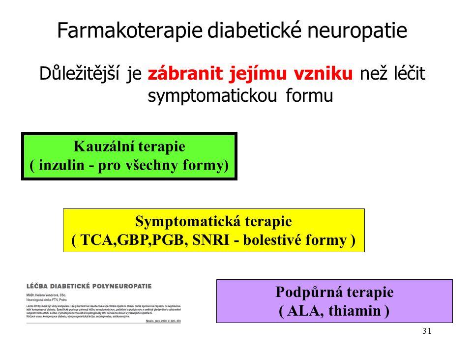 30 Nelze očekávat zlepšení již existující DPN 1 Rizikové faktory mají vliv na vznik vaskulárních komplikací a DPN. Ovlivnitelná rizika: –Hyperglykémie