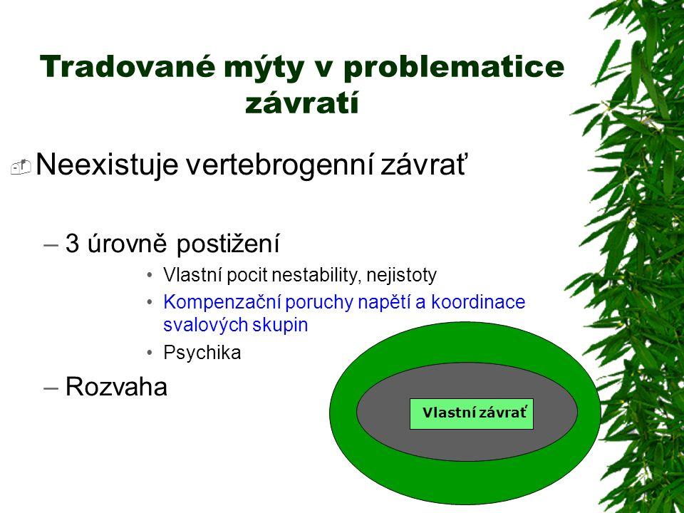 Tradované mýty v problematice závratí  Neexistuje vertebrogenní závrať –3 úrovně postižení Vlastní pocit nestability, nejistoty Kompenzační poruchy napětí a koordinace svalových skupin Psychika –Rozvaha Vlastní závrať