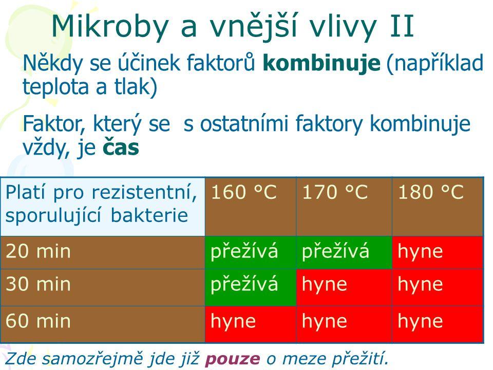 Mikroby a vnější vlivy II Někdy se účinek faktorů kombinuje (například teplota a tlak) Faktor, který se s ostatními faktory kombinuje vždy, je čas Pla