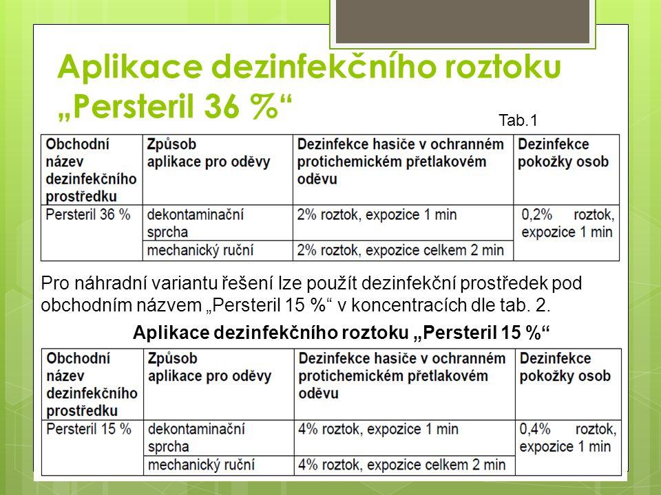 """Aplikace dezinfekčního roztoku """"Persteril 36 % Pro náhradní variantu řešení lze použít dezinfekční prostředek pod obchodním názvem """"Persteril 15 % v koncentracích dle tab."""