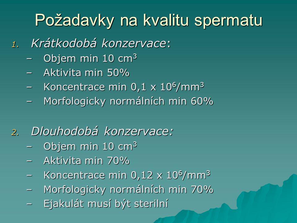 Požadavky na kvalitu spermatu 1. Krátkodobá konzervace: –Objem min 10 cm 3 –Aktivita min 50% –Koncentrace min 0,1 x 10 6 /mm 3 –Morfologicky normálníc