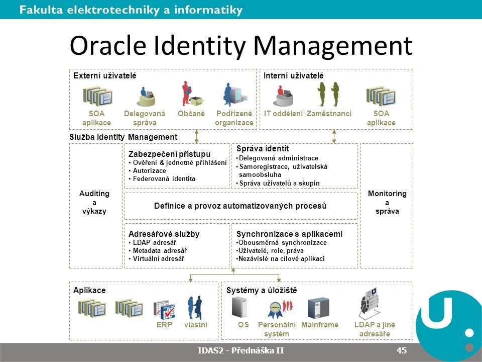 LDAP a jiné adresáře OS Systémy a úložištěAplikace ERPvlastníPersonální systém Mainframe Auditing a výkazy Definice a provoz automatizovaných procesů ZaměstnanciIT odděleníSOA aplikace Podřízené organizace Externí uživatelé Delegovaná správa SOA aplikace Občané Interní uživatelé Služba Identity Management Zabezpečení přístupu Ověření & jednotné přihlášení Autorizace Federovaná identita Adresářové služby LDAP adresář Metadata adresář Virtuální adresář Synchronizace s aplikacemi Obousměrná synchronizace Uživatelé, role, práva Nezávislé na cílové aplikaci Správa identit Delegovaná administrace Samoregistrace, uživatelská samoobsluha Správa uživatelů a skupin Monitoring a správa Oracle Identity Management IDAS2 - Přednáška II 45