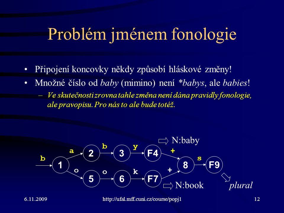 6.11.2009http://ufal.mff.cuni.cz/course/popj112 Problém jménem fonologie Připojení koncovky někdy způsobí hláskové změny! Množné číslo od baby (mimino