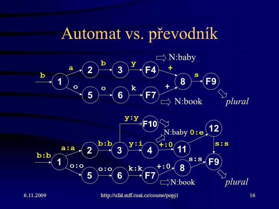 6.11.2009http://ufal.mff.cuni.cz/course/popj116 Automat vs. převodník 1 56F7 F432 8 F9 N:baby N:bookplural b a by + o ok + s y:y 1 56F7 432 8 F9 N:bab