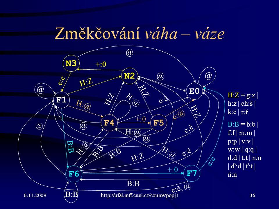 6.11.2009http://ufal.mff.cuni.cz/course/popj136 Změkčování váha – váze @ H:Z = g:z | h:z | ch:š | k:c | r:ř B:B = b:b | f:f | m:m | p:p | v:v | w:w | q:q | d:d | t:t | n:n | ď:d | ť:t | ň:n F1 N2 N3 F5 E0 H:Z +:0 e:e H:@ e:@ @ @ @ e:ě H:Z H:@ @ @ H:Z e:ě F6 B:B +:0 B:B H:@ B:B @ H:Z e:ě F4 F7 e:ě, @ e:e H:@ H:Z