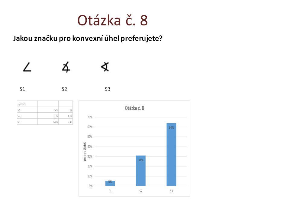 Otázka č. 8 Jakou značku pro konvexní úhel preferujete? S1 S2 S3