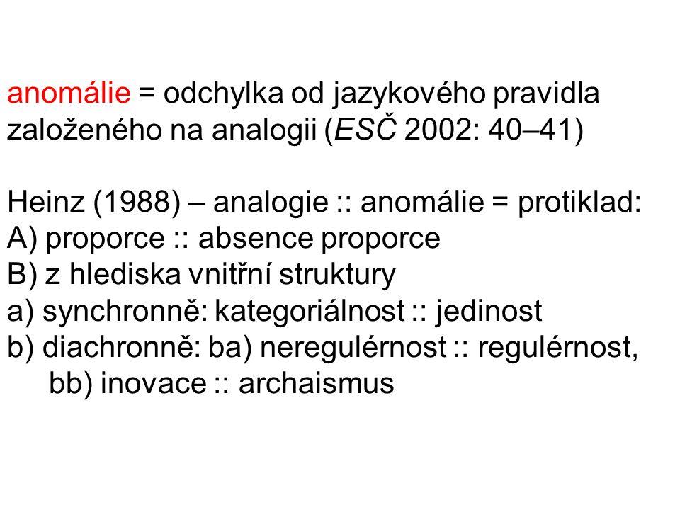 anomálie = odchylka od jazykového pravidla založeného na analogii (ESČ 2002: 40–41) Heinz (1988) – analogie :: anomálie = protiklad: A) proporce :: ab