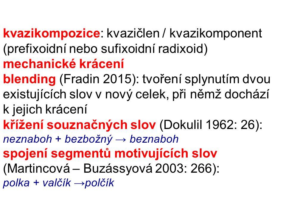 kvazikompozice: kvazičlen / kvazikomponent (prefixoidní nebo sufixoidní radixoid) mechanické krácení blending (Fradin 2015): tvoření splynutím dvou existujících slov v nový celek, při němž dochází k jejich krácení křížení souznačných slov (Dokulil 1962: 26): neznaboh + bezbožný → beznaboh spojení segmentů motivujících slov (Martincová – Buzássyová 2003: 266): polka + valčík →polčík