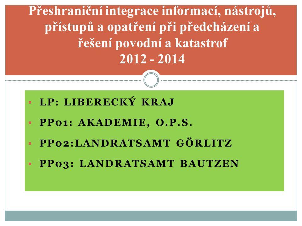  LP: LIBERECKÝ KRAJ  PP01: AKADEMIE, O.P.S.  PP02:LANDRATSAMT GÖRLITZ  PP03: LANDRATSAMT BAUTZEN Přeshraniční integrace informací, nástrojů, příst