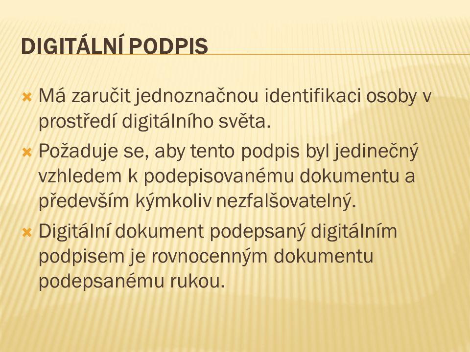 DIGITÁLNÍ PODPIS  Má zaručit jednoznačnou identifikaci osoby v prostředí digitálního světa.