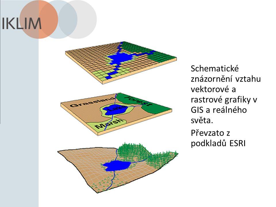Schematické znázornění vztahu vektorové a rastrové grafiky v GIS a reálného světa.