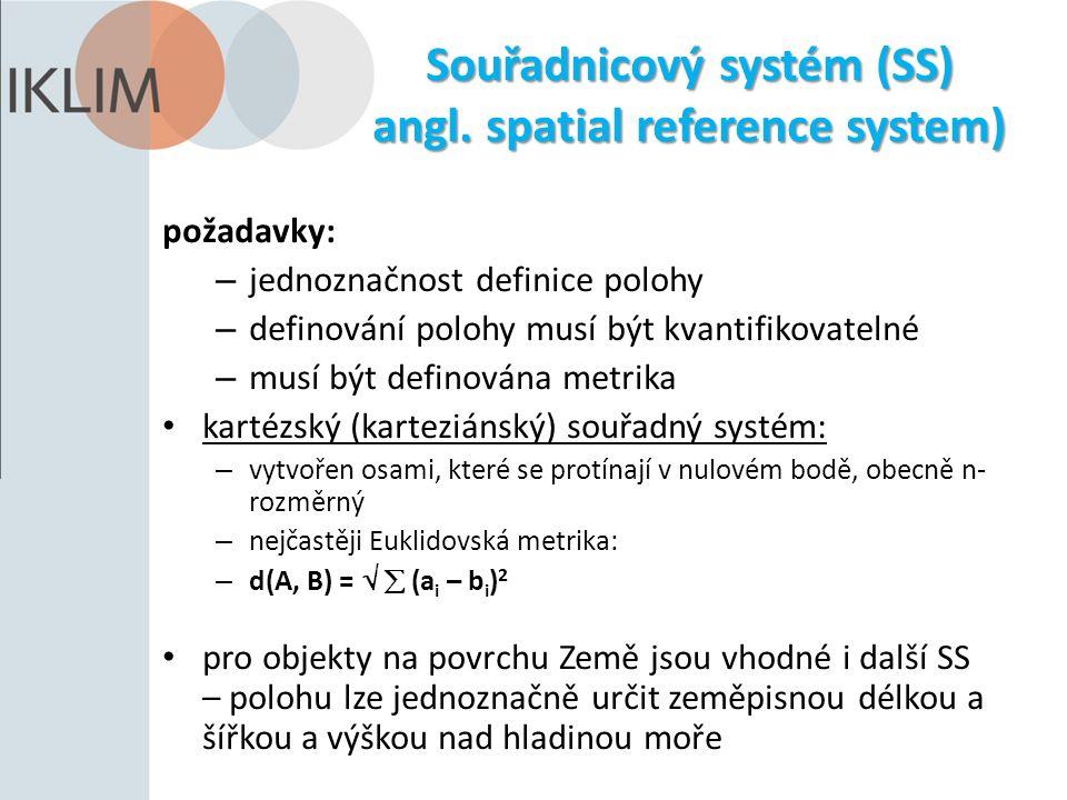 Souřadnicový systém (SS) angl.