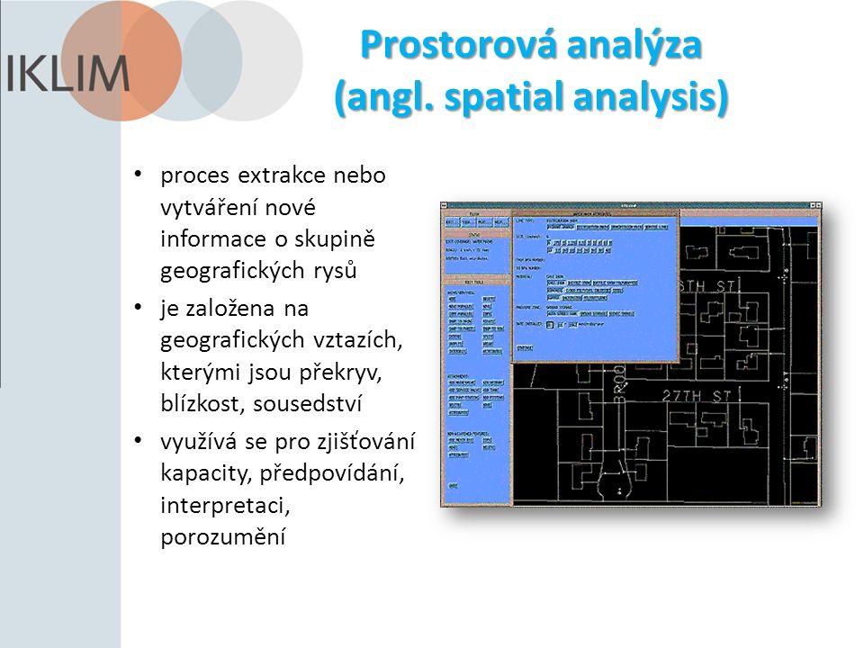 Prostorová analýza (angl.