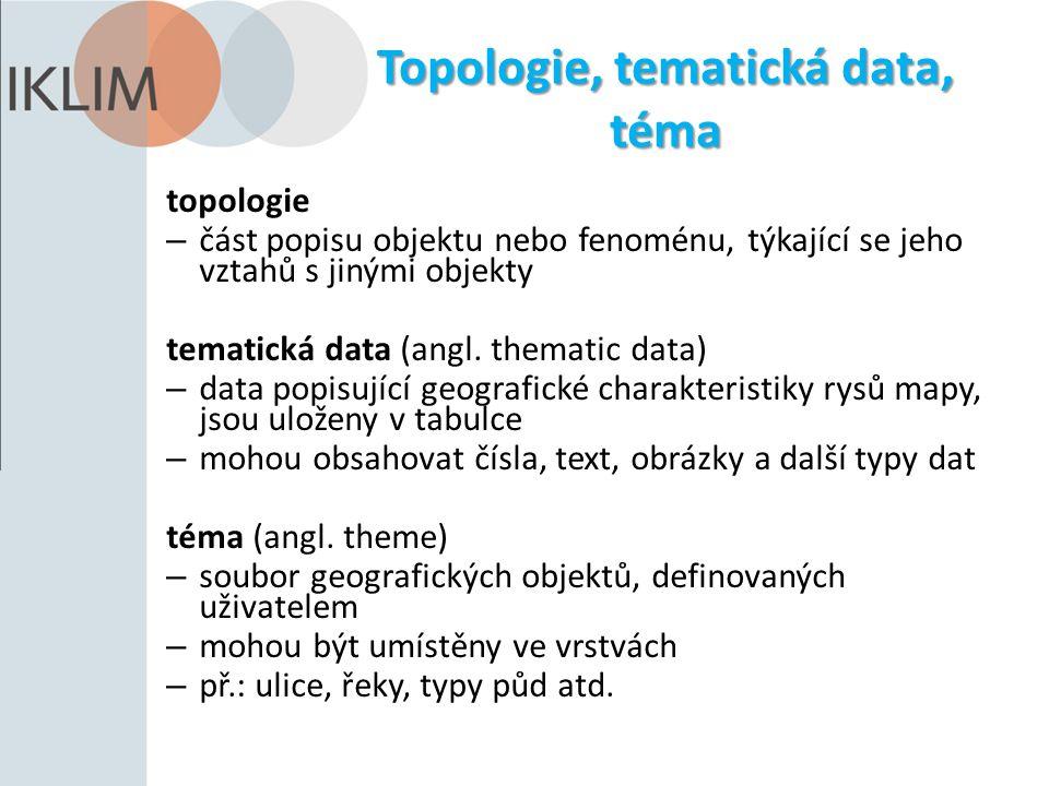 Topologie, tematická data, téma topologie – část popisu objektu nebo fenoménu, týkající se jeho vztahů s jinými objekty tematická data (angl.