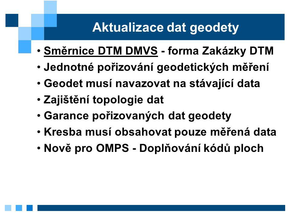 Aktualizace dat geodety Směrnice DTM DMVS - forma Zakázky DTM Jednotné pořizování geodetických měření Geodet musí navazovat na stávající data Zajištění topologie dat Garance pořizovaných dat geodety Kresba musí obsahovat pouze měřená data Nově pro OMPS - Doplňování kódů ploch