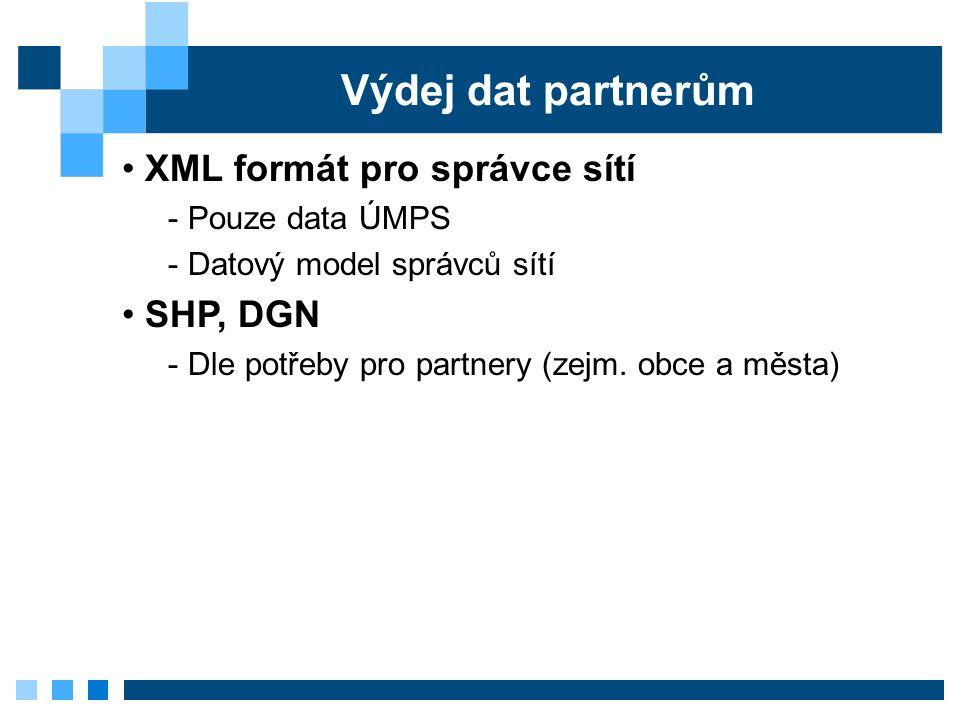 Výdej dat partnerům XML formát pro správce sítí - Pouze data ÚMPS - Datový model správců sítí SHP, DGN - Dle potřeby pro partnery (zejm.