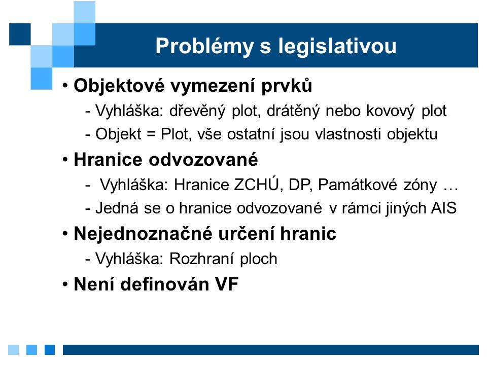 Problémy s legislativou Objektové vymezení prvků - Vyhláška: dřevěný plot, drátěný nebo kovový plot - Objekt = Plot, vše ostatní jsou vlastnosti objektu Hranice odvozované - Vyhláška: Hranice ZCHÚ, DP, Památkové zóny … - Jedná se o hranice odvozované v rámci jiných AIS Nejednoznačné určení hranic - Vyhláška: Rozhraní ploch Není definován VF