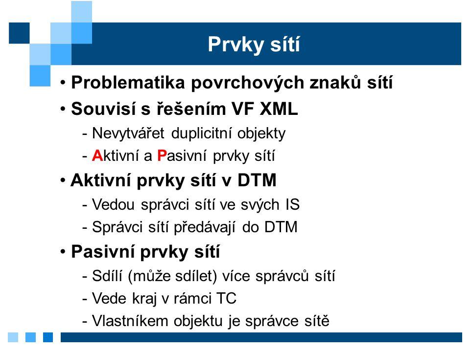 Prvky sítí Problematika povrchových znaků sítí Souvisí s řešením VF XML - Nevytvářet duplicitní objekty - Aktivní a Pasivní prvky sítí Aktivní prvky sítí v DTM - Vedou správci sítí ve svých IS - Správci sítí předávají do DTM Pasivní prvky sítí - Sdílí (může sdílet) více správců sítí - Vede kraj v rámci TC - Vlastníkem objektu je správce sítě