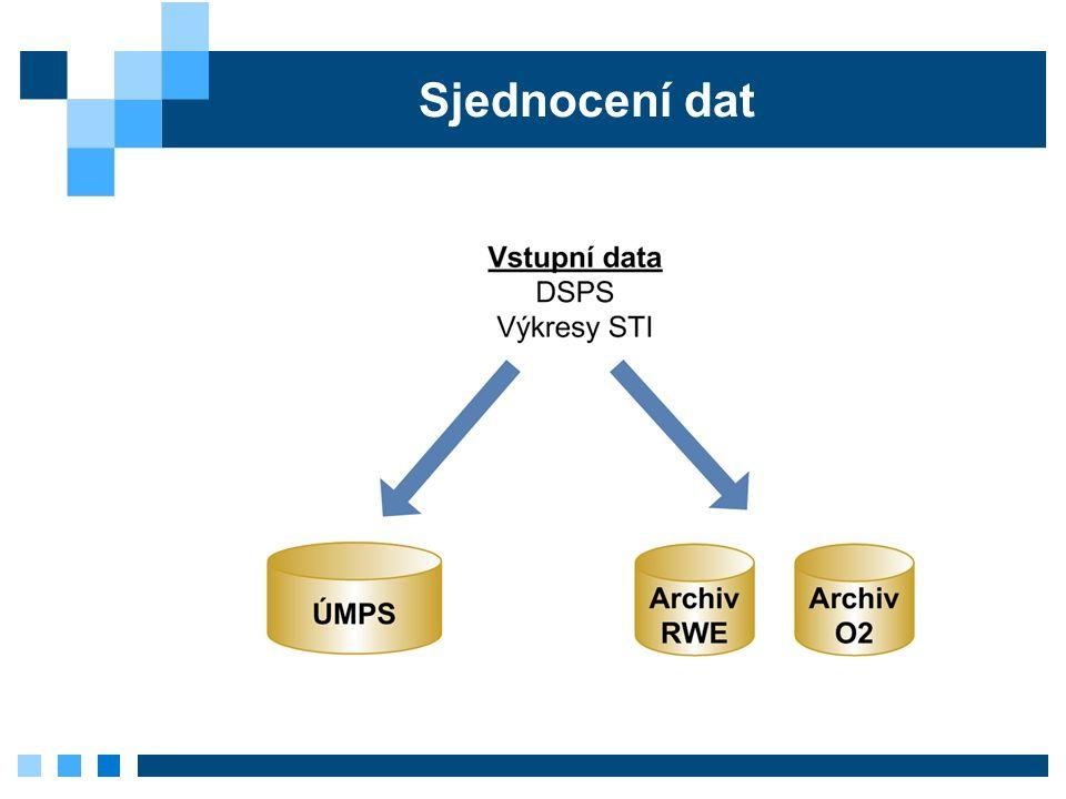 Domapování dat ÚMPS Aplikovány metody hromadného sběru dat Metoda digitální fotogrammetrie Mapování vybraných objektů Jádra ÚMPS 3D mapování dat (XYZ) Čištění archivů dat RWE, CETIN