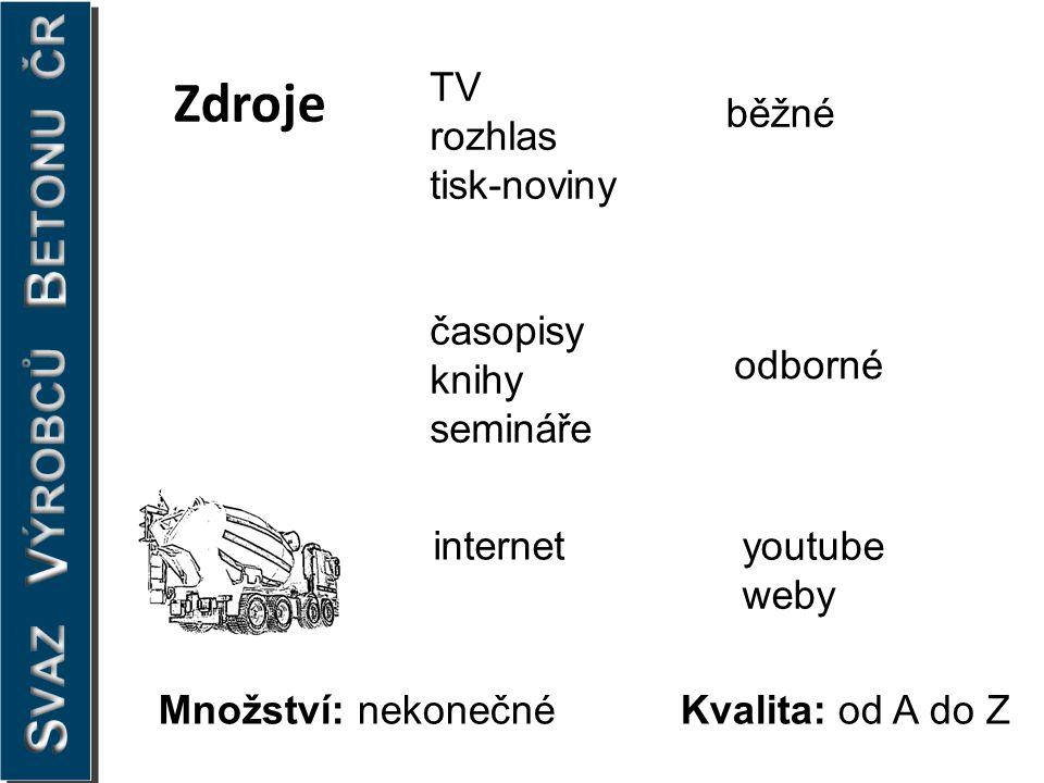 Množství: nekonečnéKvalita: od A do Z Zdroje TV rozhlas tisk-noviny časopisy knihy semináře běžné odborné internet youtube weby