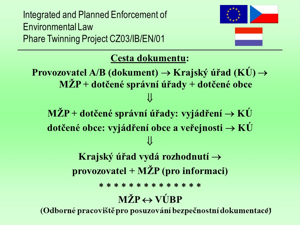 Integrated and Planned Enforcement of Environmental Law Phare Twinning Project CZ03/IB/EN/01 11 Cesta dokumentu: Provozovatel A/B (dokument)  Krajský