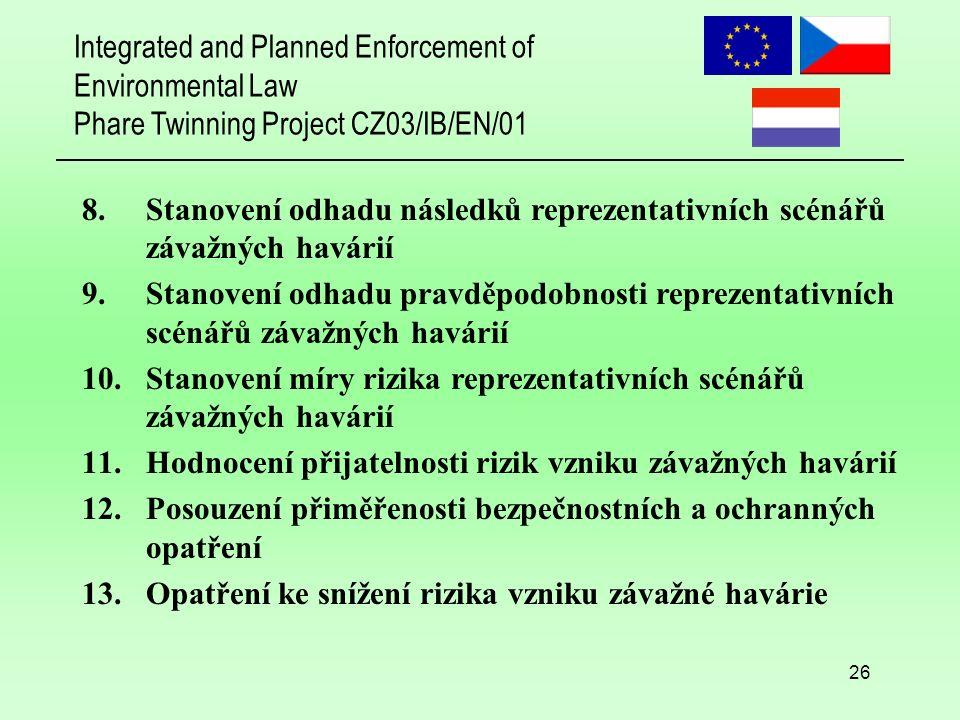 Integrated and Planned Enforcement of Environmental Law Phare Twinning Project CZ03/IB/EN/01 26 8.Stanovení odhadu následků reprezentativních scénářů závažných havárií 9.Stanovení odhadu pravděpodobnosti reprezentativních scénářů závažných havárií 10.Stanovení míry rizika reprezentativních scénářů závažných havárií 11.Hodnocení přijatelnosti rizik vzniku závažných havárií 12.Posouzení přiměřenosti bezpečnostních a ochranných opatření 13.Opatření ke snížení rizika vzniku závažné havárie