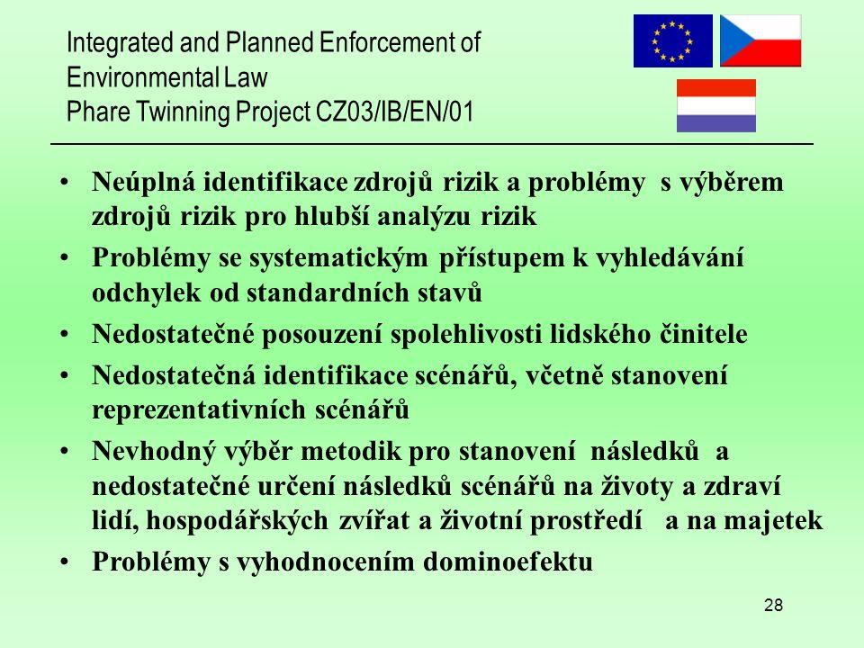Integrated and Planned Enforcement of Environmental Law Phare Twinning Project CZ03/IB/EN/01 28 Neúplná identifikace zdrojů rizik a problémy s výběrem zdrojů rizik pro hlubší analýzu rizik Problémy se systematickým přístupem k vyhledávání odchylek od standardních stavů Nedostatečné posouzení spolehlivosti lidského činitele Nedostatečná identifikace scénářů, včetně stanovení reprezentativních scénářů Nevhodný výběr metodik pro stanovení následků a nedostatečné určení následků scénářů na životy a zdraví lidí, hospodářských zvířat a životní prostředí a na majetek Problémy s vyhodnocením dominoefektu