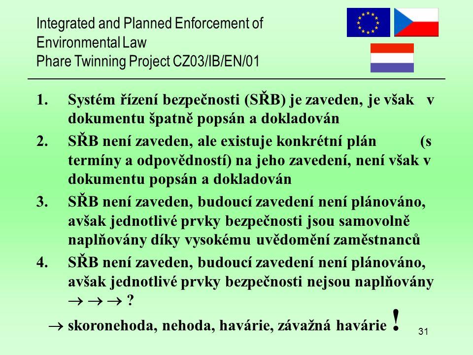 Integrated and Planned Enforcement of Environmental Law Phare Twinning Project CZ03/IB/EN/01 31 1.Systém řízení bezpečnosti (SŘB) je zaveden, je však v dokumentu špatně popsán a dokladován 2.SŘB není zaveden, ale existuje konkrétní plán (s termíny a odpovědností) na jeho zavedení, není však v dokumentu popsán a dokladován 3.SŘB není zaveden, budoucí zavedení není plánováno, avšak jednotlivé prvky bezpečnosti jsou samovolně naplňovány díky vysokému uvědomění zaměstnanců 4.SŘB není zaveden, budoucí zavedení není plánováno, avšak jednotlivé prvky bezpečnosti nejsou naplňovány    .