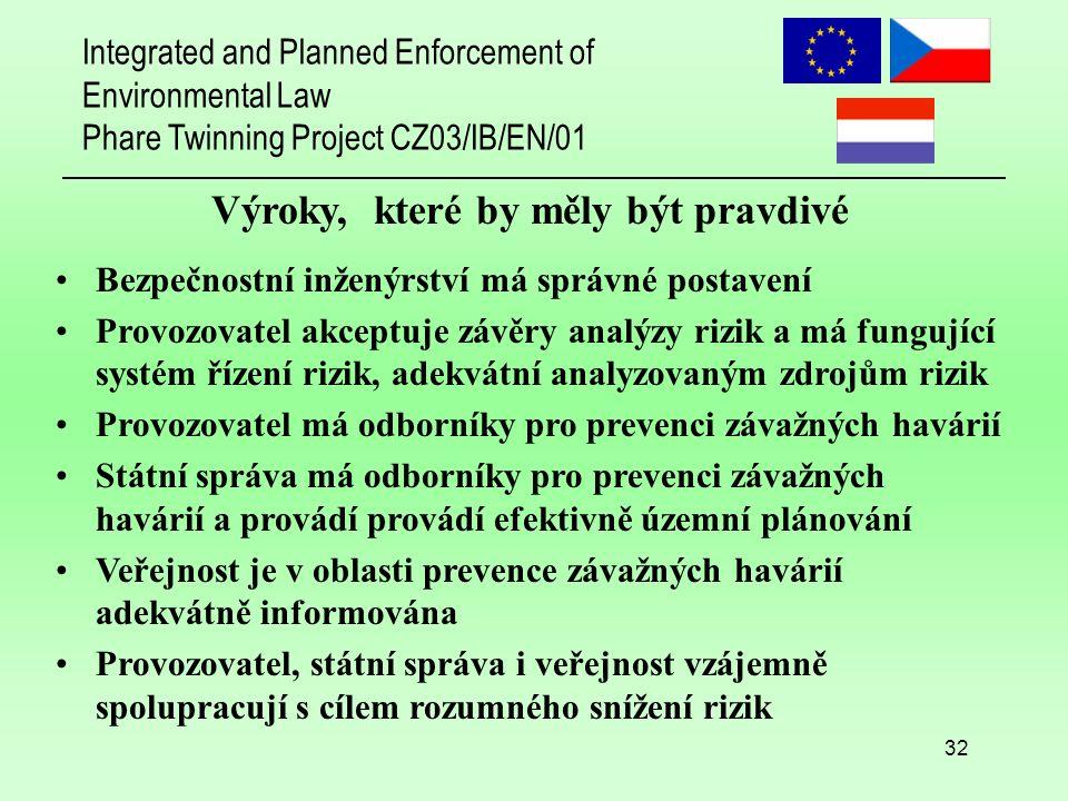 Integrated and Planned Enforcement of Environmental Law Phare Twinning Project CZ03/IB/EN/01 32 Výroky, které by měly být pravdivé Bezpečnostní inženýrství má správné postavení Provozovatel akceptuje závěry analýzy rizik a má fungující systém řízení rizik, adekvátní analyzovaným zdrojům rizik Provozovatel má odborníky pro prevenci závažných havárií Státní správa má odborníky pro prevenci závažných havárií a provádí provádí efektivně územní plánování Veřejnost je v oblasti prevence závažných havárií adekvátně informována Provozovatel, státní správa i veřejnost vzájemně spolupracují s cílem rozumného snížení rizik