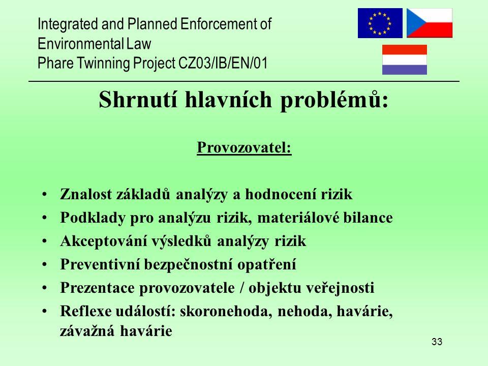 Integrated and Planned Enforcement of Environmental Law Phare Twinning Project CZ03/IB/EN/01 33 Shrnutí hlavních problémů: Provozovatel: Znalost základů analýzy a hodnocení rizik Podklady pro analýzu rizik, materiálové bilance Akceptování výsledků analýzy rizik Preventivní bezpečnostní opatření Prezentace provozovatele / objektu veřejnosti Reflexe událostí: skoronehoda, nehoda, havárie, závažná havárie