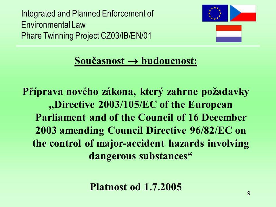 Integrated and Planned Enforcement of Environmental Law Phare Twinning Project CZ03/IB/EN/01 20 Metodické postupy (2) 6.Průběhové diagramy 7.Poznámky k přípravě a hodnocení bezpečnostní dokumentace 8.Spolehlivost lidského činitele v bezpečnostní dokumentaci podle zákona o prevenci závažných havárií 9.Postupy a metodiky analýz a hodnocení rizik pro účely zákona o prevenci závažných havárií 10.Výkladový terminologický slovník některých pojmů používaných v analýze a hodnocení rizik pro účely zákona o prevenci závažných havárií