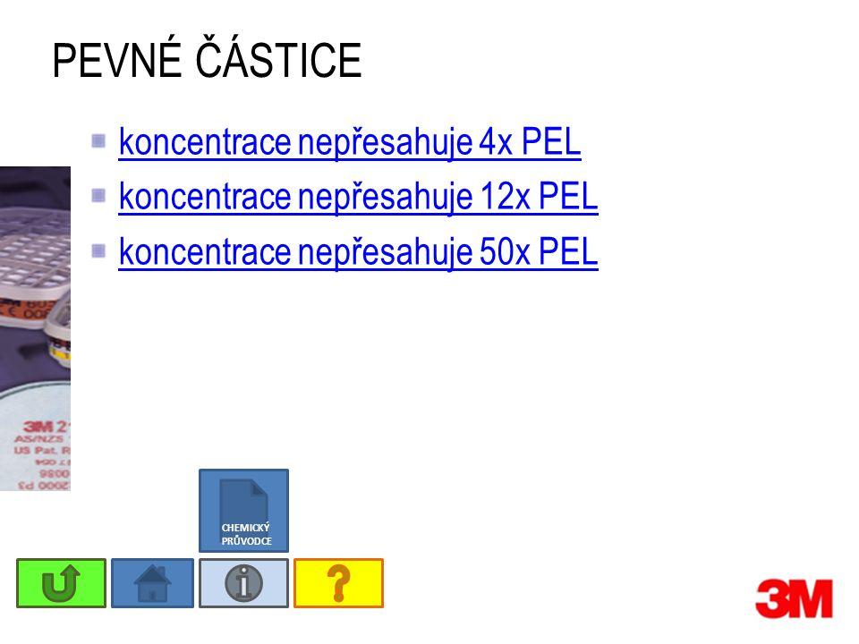 2128 (P2R+ativní uhlí), 2138 (P3R+ativní uhlí), 6038 (P3R )
