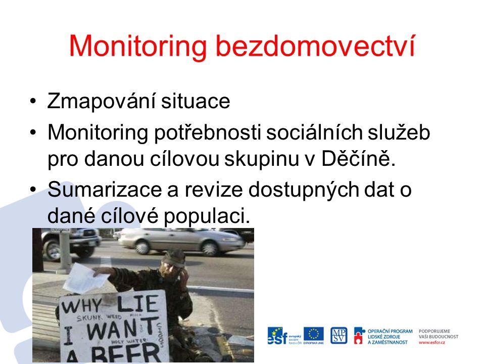 Monitoring bezdomovectví Zmapování situace Monitoring potřebnosti sociálních služeb pro danou cílovou skupinu v Děčíně.