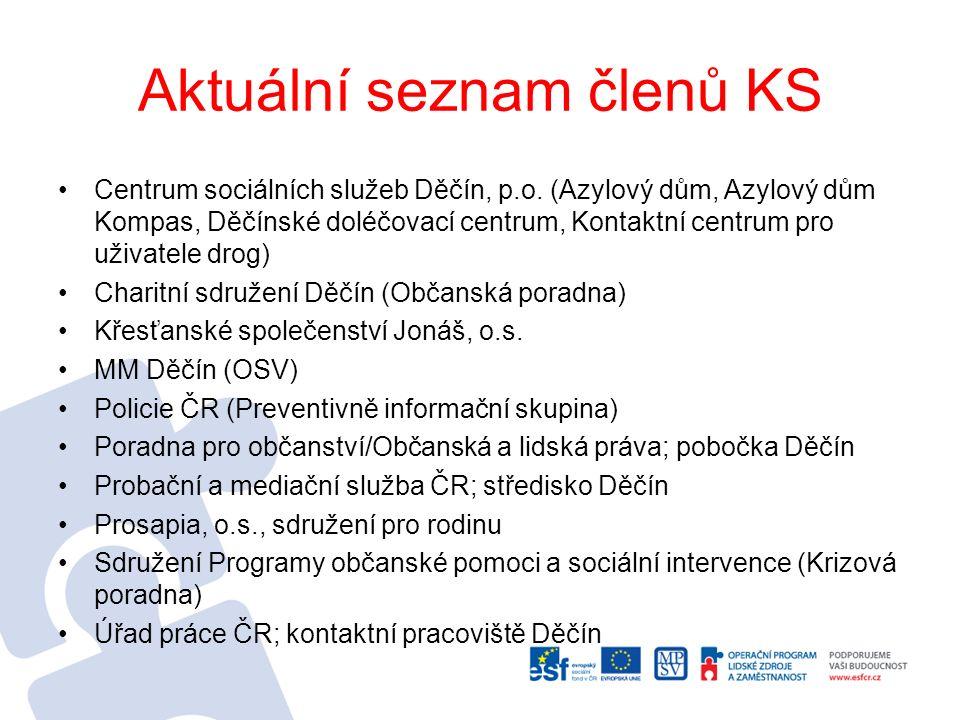 Aktuální seznam členů KS Centrum sociálních služeb Děčín, p.o.