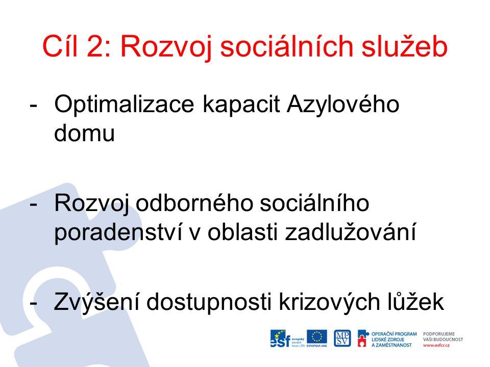 Cíl 2: Rozvoj sociálních služeb -Optimalizace kapacit Azylového domu -Rozvoj odborného sociálního poradenství v oblasti zadlužování -Zvýšení dostupnosti krizových lůžek