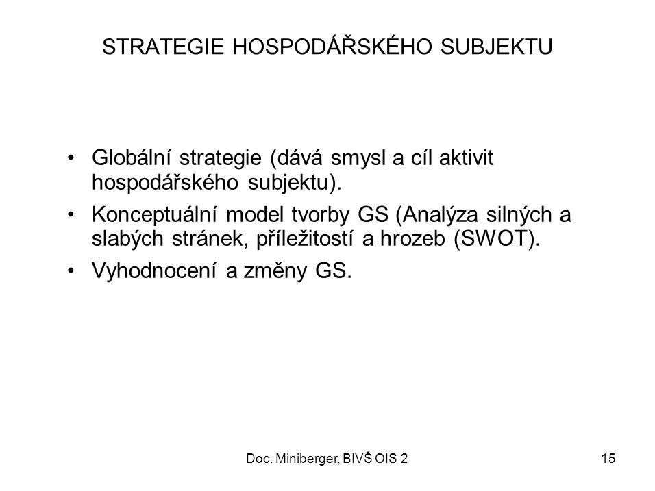 15 STRATEGIE HOSPODÁŘSKÉHO SUBJEKTU Globální strategie (dává smysl a cíl aktivit hospodářského subjektu).