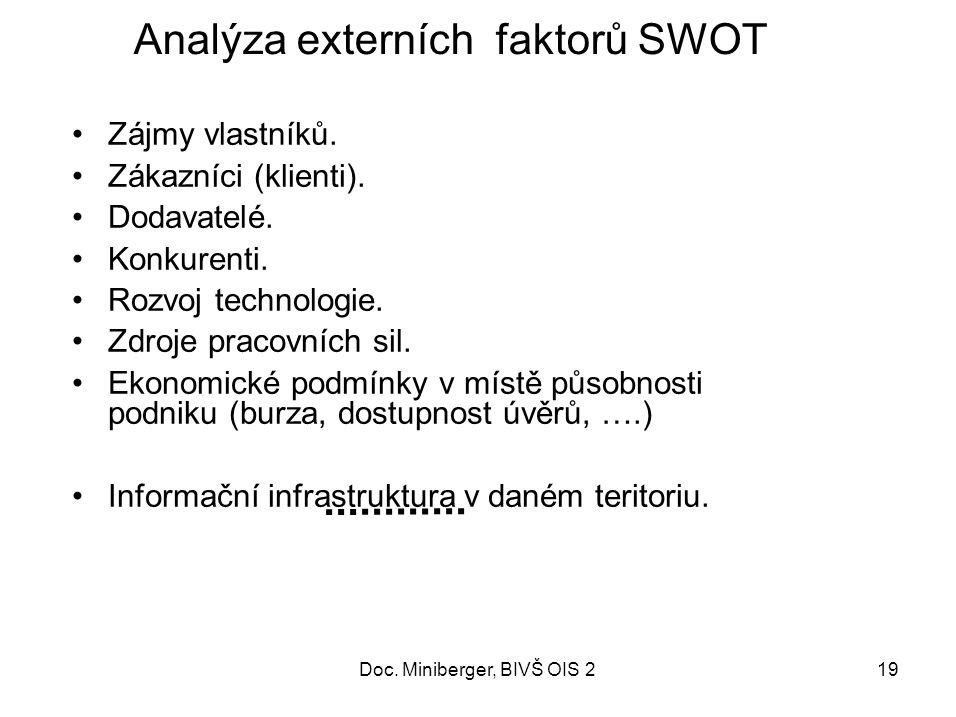 19 Analýza externích faktorů SWOT Zájmy vlastníků.