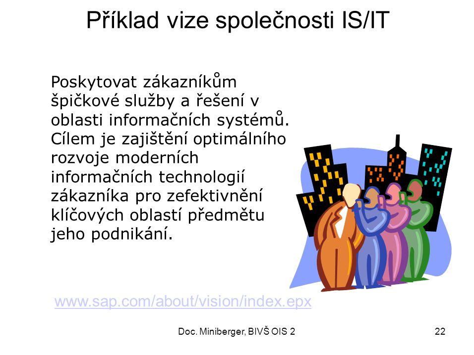22 Příklad vize společnosti IS/IT Poskytovat zákazníkům špičkové služby a řešení v oblasti informačních systémů.
