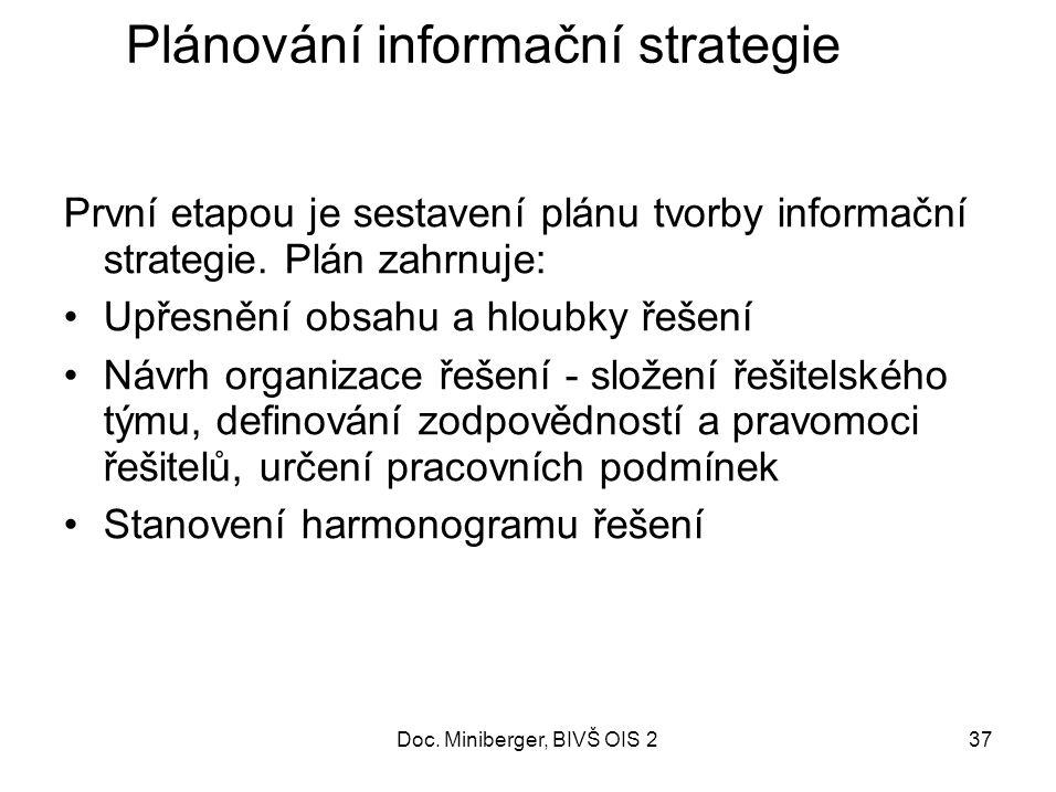 37 Plánování informační strategie První etapou je sestavení plánu tvorby informační strategie.