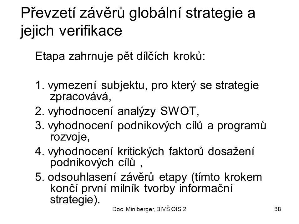 38 Převzetí závěrů globální strategie a jejich verifikace Etapa zahrnuje pět dílčích kroků: 1.