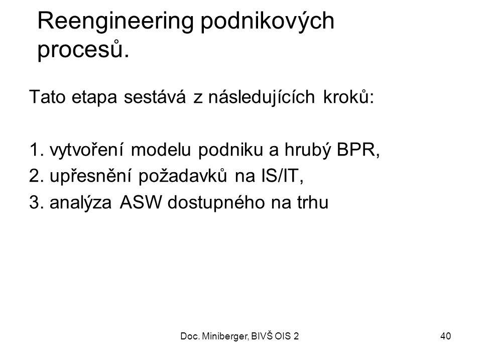 40 Reengineering podnikových procesů. Tato etapa sestává z následujících kroků: 1.