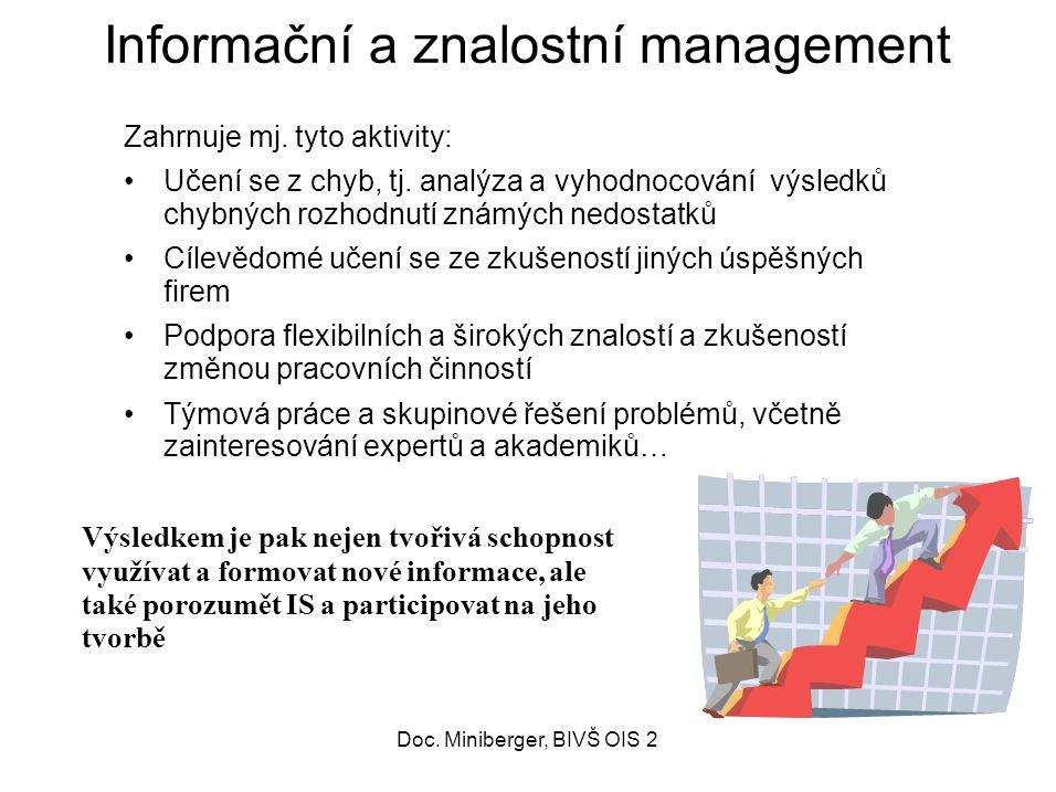55 Informační a znalostní management Zahrnuje mj. tyto aktivity: Učení se z chyb, tj.
