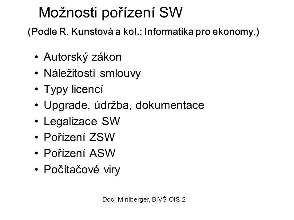 61 Možnosti pořízení SW Autorský zákon Náležitosti smlouvy Typy licencí Upgrade, údržba, dokumentace Legalizace SW Pořízení ZSW Pořízení ASW Počítačové viry (Podle R.