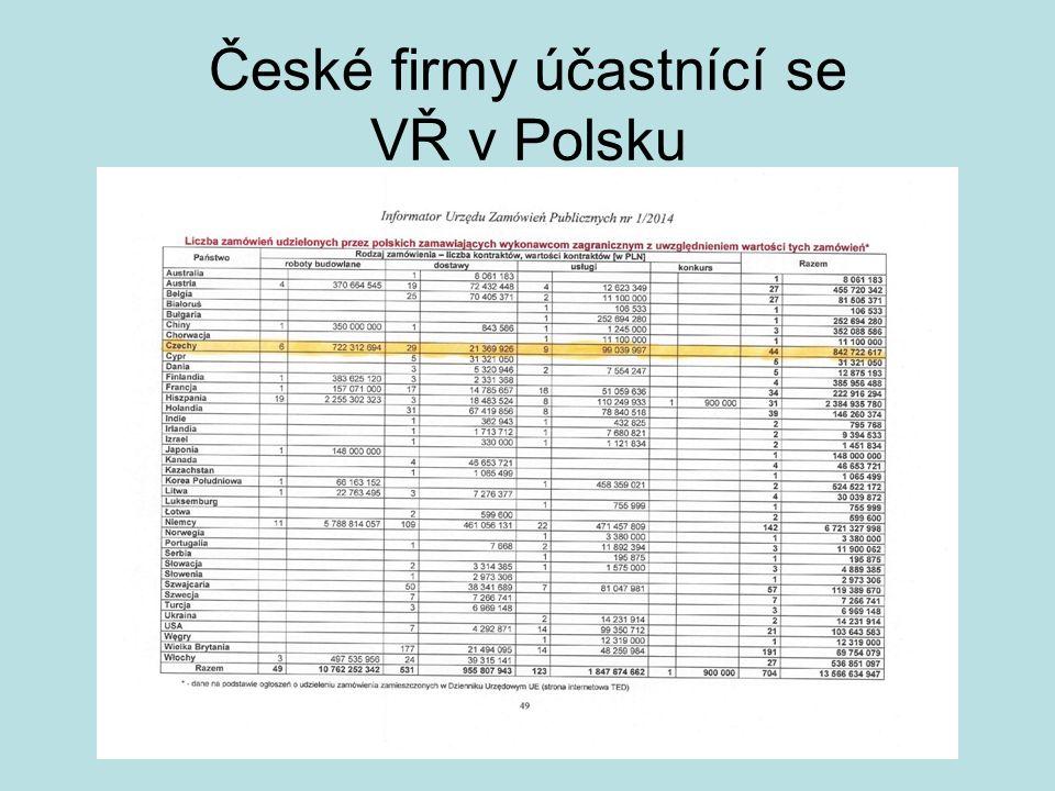 České firmy účastnící se VŘ v Polsku