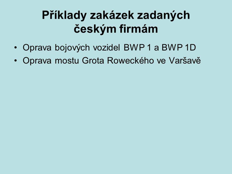 Příklady zakázek zadaných českým firmám Oprava bojových vozidel BWP 1 a BWP 1D Oprava mostu Grota Roweckého ve Varšavě